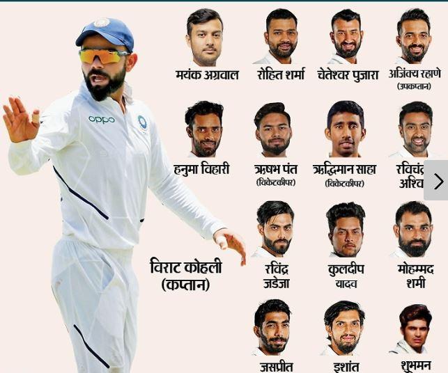 दक्षिण अफ्रीका के खिलाफ 3 टेस्ट के लिए भारतीय टीम का ऐलान; राहुल बाहर, शुभमन को पहली बार मौका