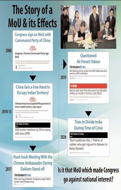 राहुल गांधी जब से चीनी कम्युनिस्ट पार्टी के साथ MoU किये हैं तब से हो गये हैें चीन भक्त ?
